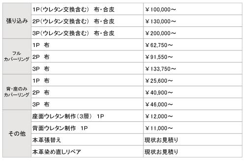 ソファ価格