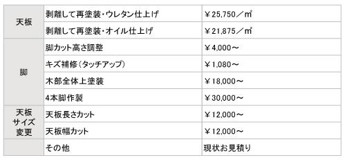 テーブル価格