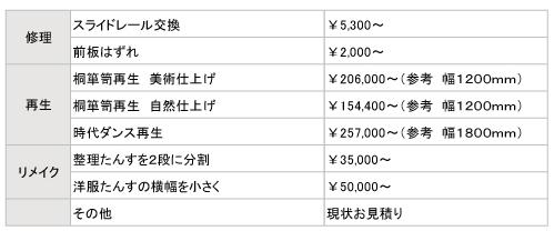 タンス価格